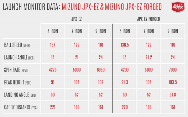 MizunoIrons_JPX