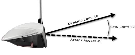 Spin-Loft1