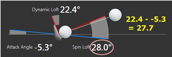 Spin loft 1