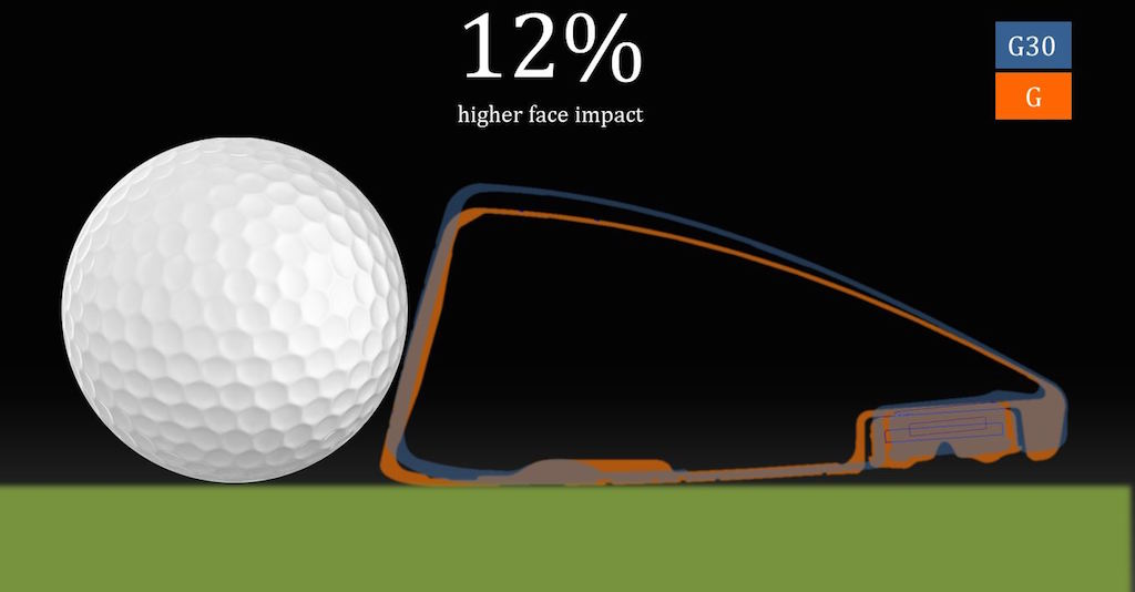 Image from Ping Golf.