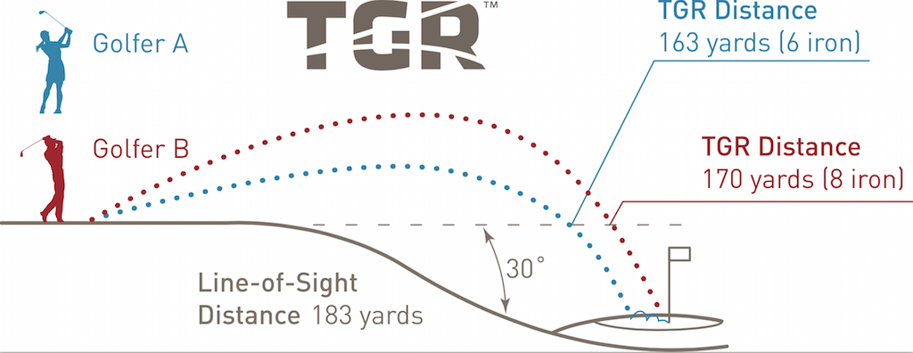 Techonolgy_TGR_Diagram