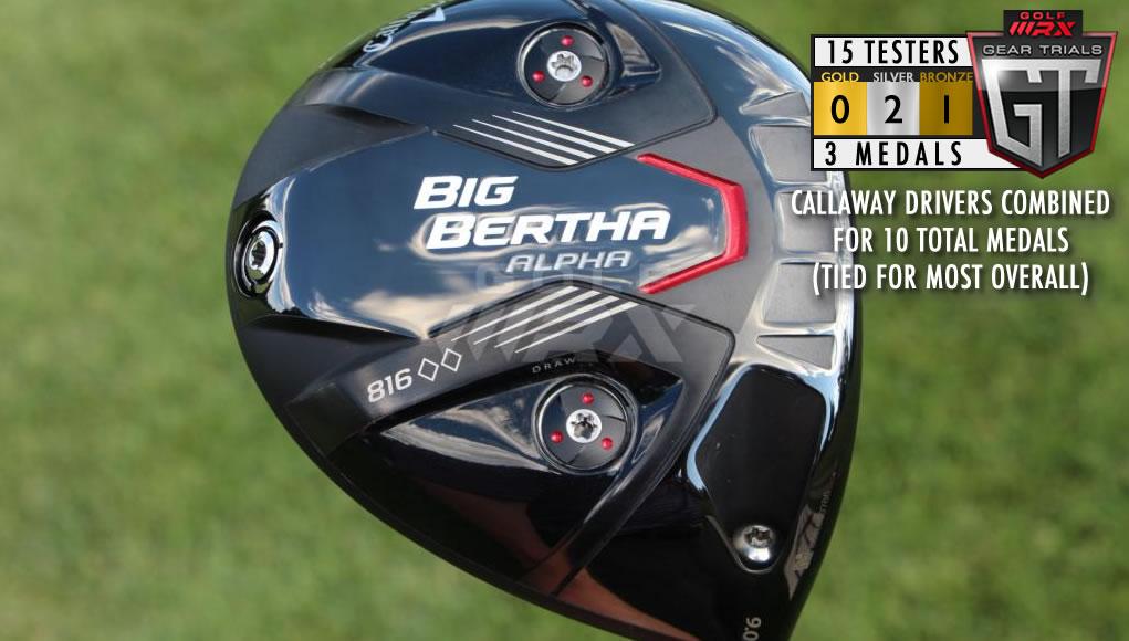 2016 Gear Trials Driver Analysis Callaway Big Bertha Alpha 816 Dbd