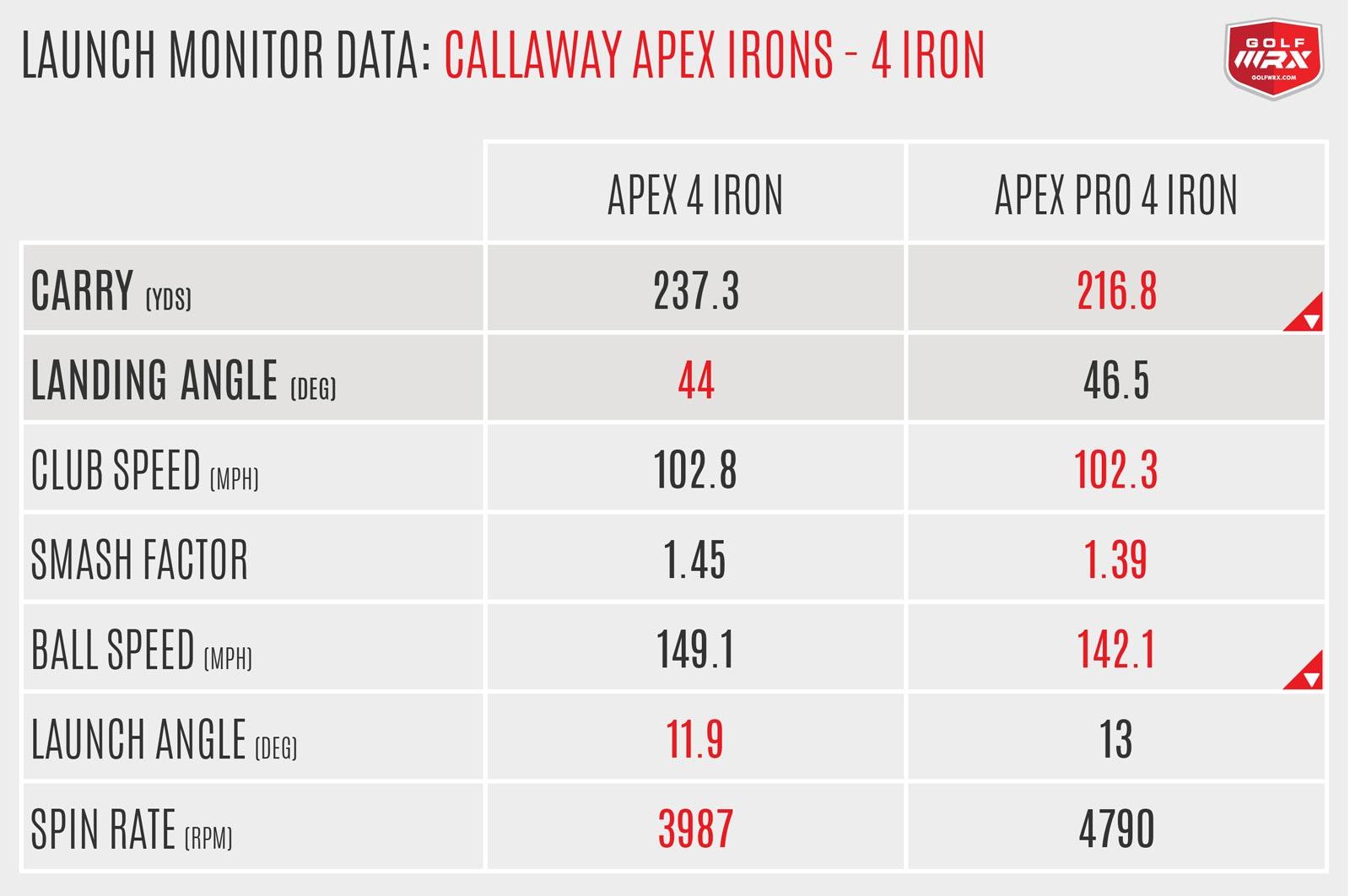 CallyApex2015_4iron
