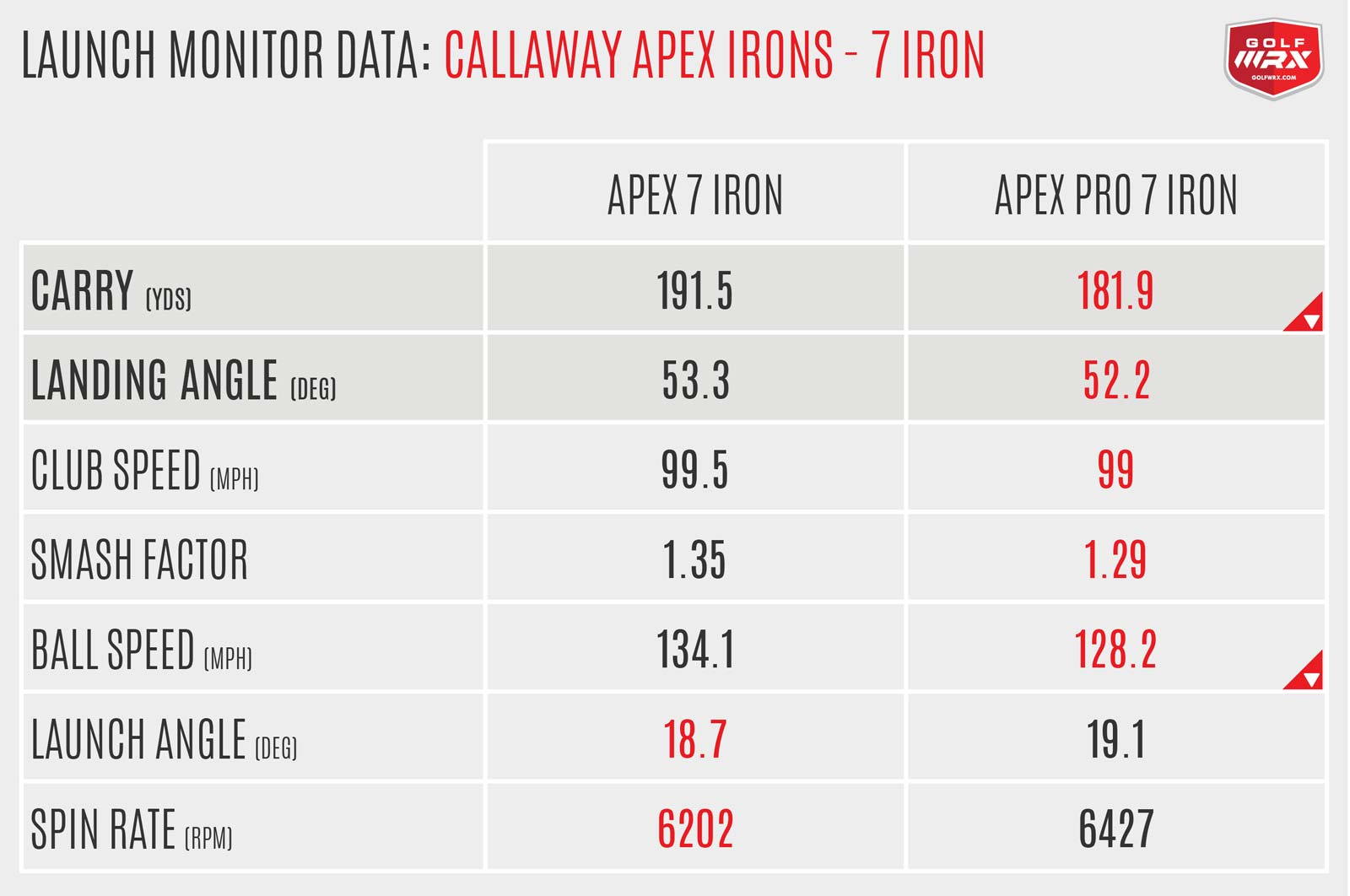 CallyApex2015_7iron