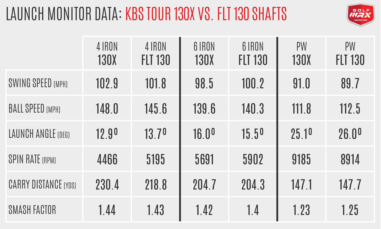 KBSTour130Shafts