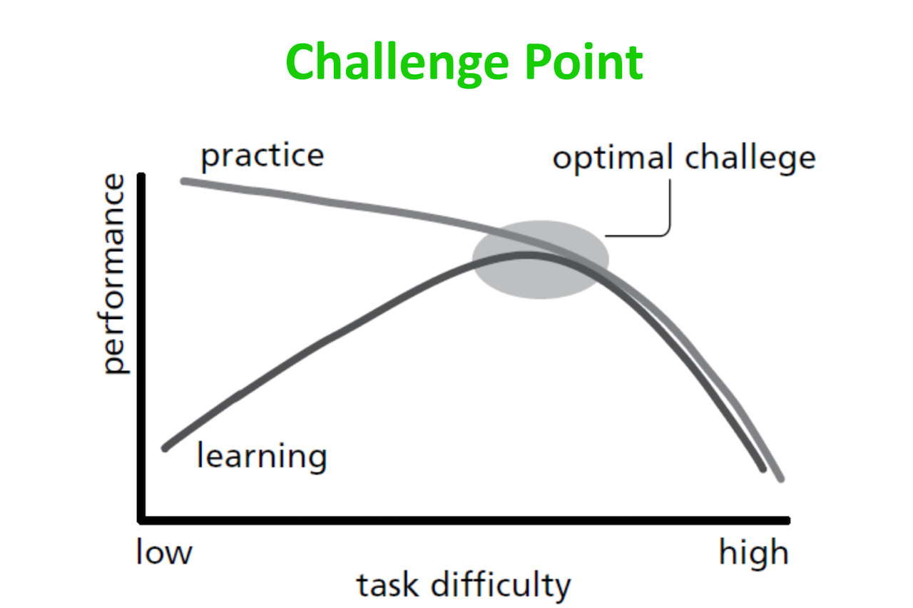 ChallengePoint
