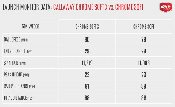 2017ChromeSoft_Wedge