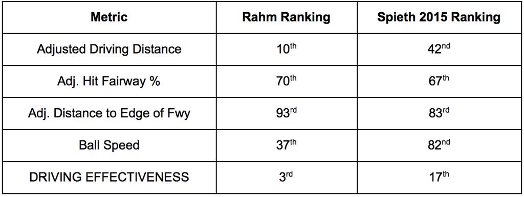 RahmVSpieth-2015-metrics