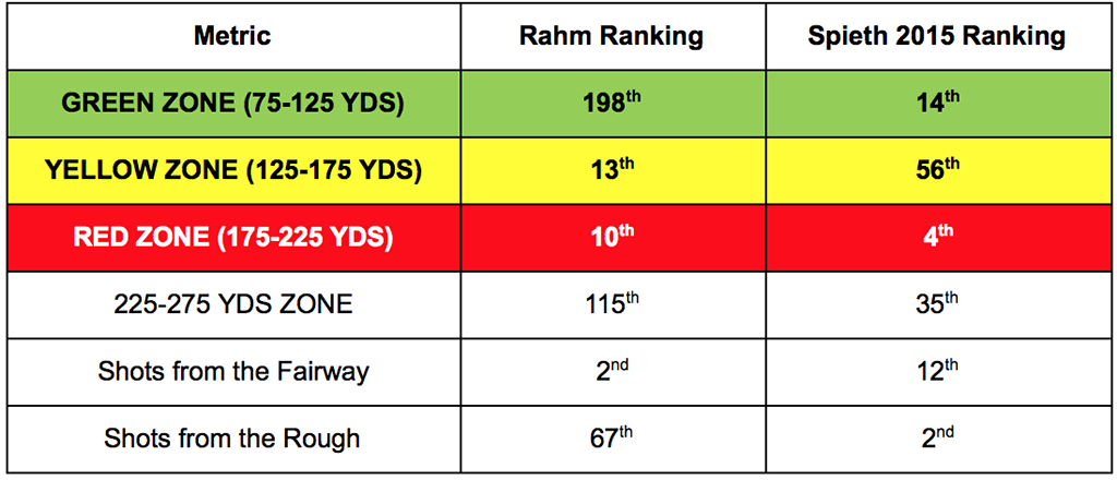 RahmVSpieth-2015-zones