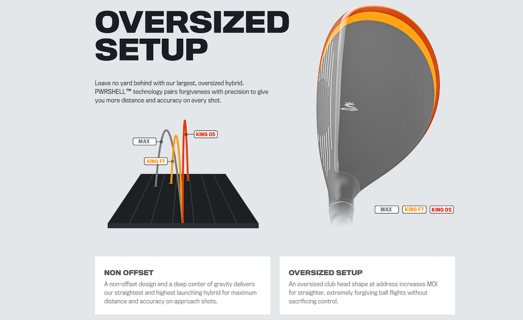 Graphic from Cobra Golf.