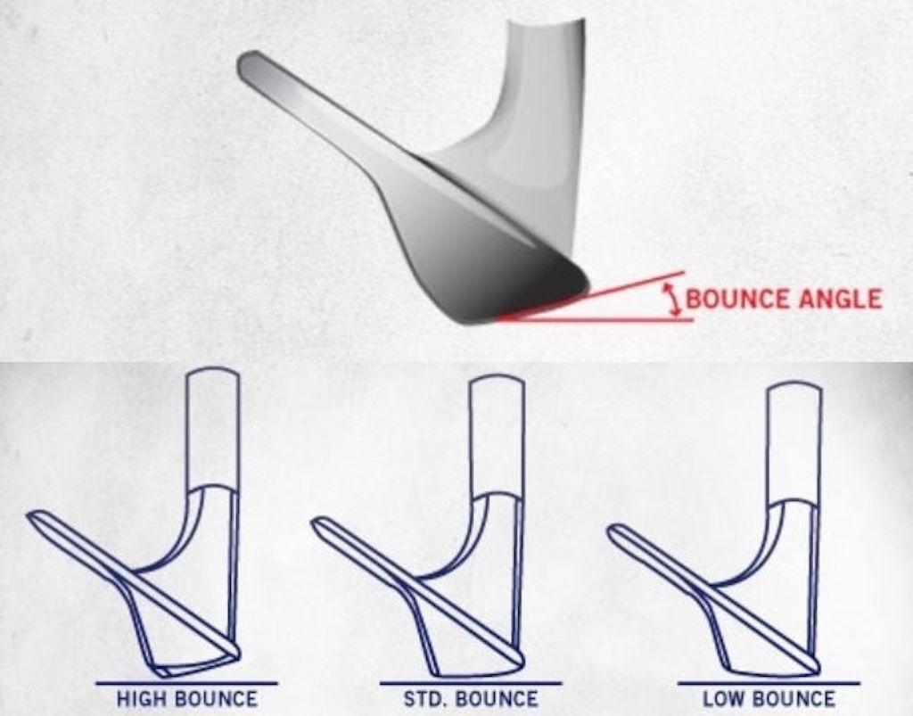 bounce-angle-56a3d83b5f9b58b7d0d40a8f