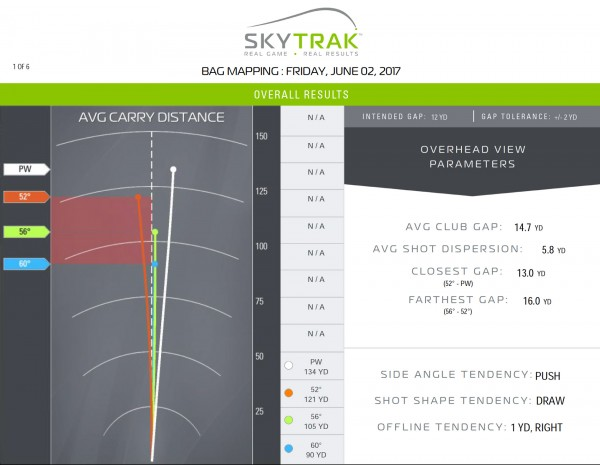 SkyTrak Bag Mapping