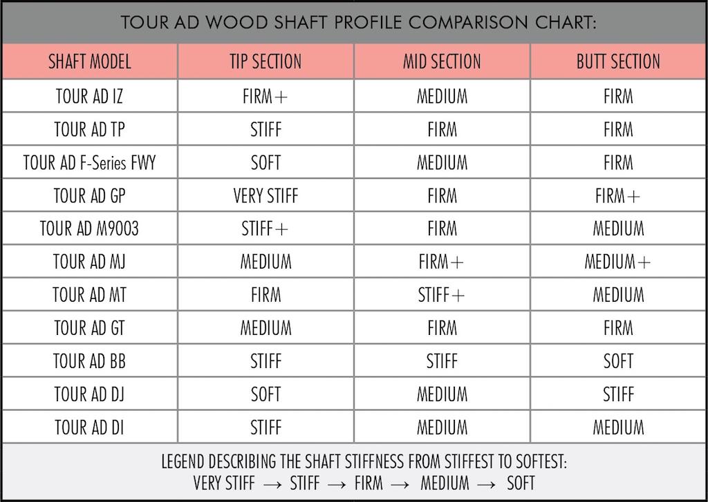 2018-Profile-Comparison-Chart