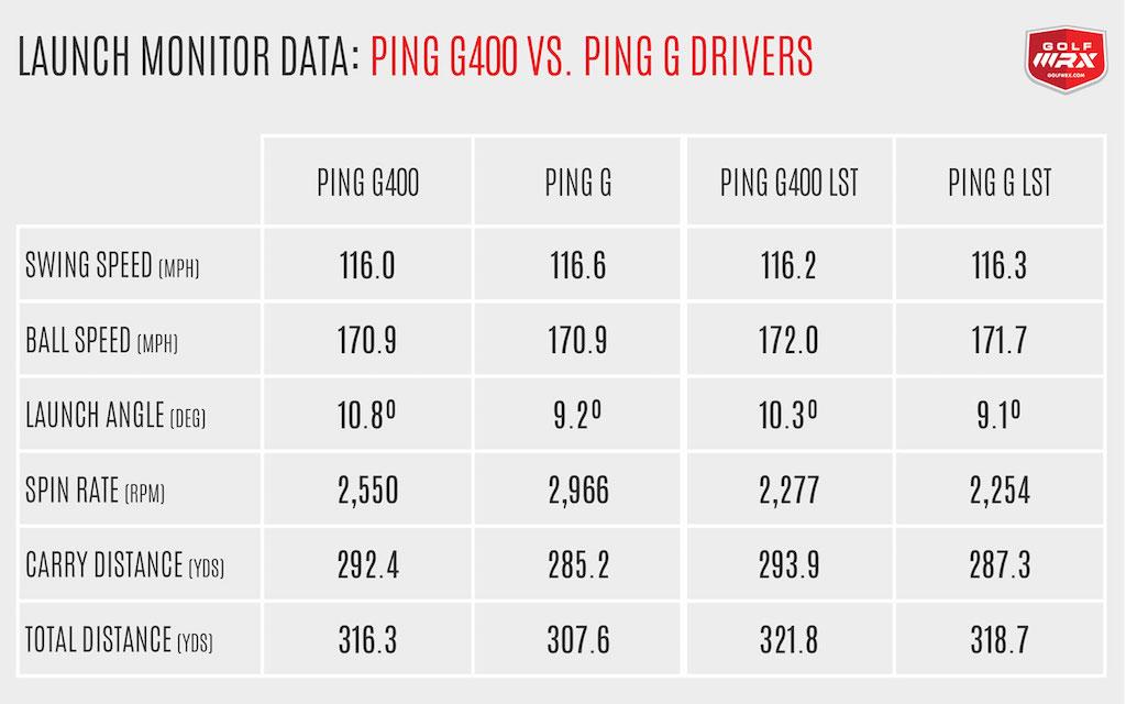 PingG400_2017