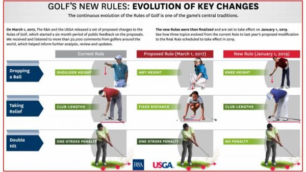 2019-rules-of-golf